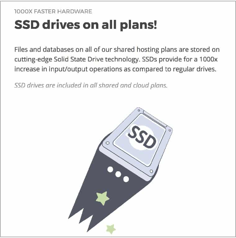 SSD Storage for all hosting plan