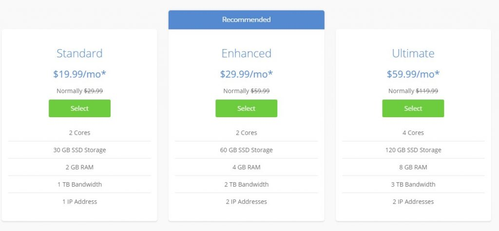BlueHost VPS Hosting Plans and pricing
