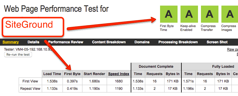 siteground web page performance