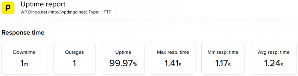 siteground uptime report data
